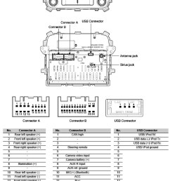 kia car radio stereo audio wiring diagram autoradio connector wire installation schematic schema esquema de conexiones stecker konektor connecteur cable  [ 735 x 1234 Pixel ]