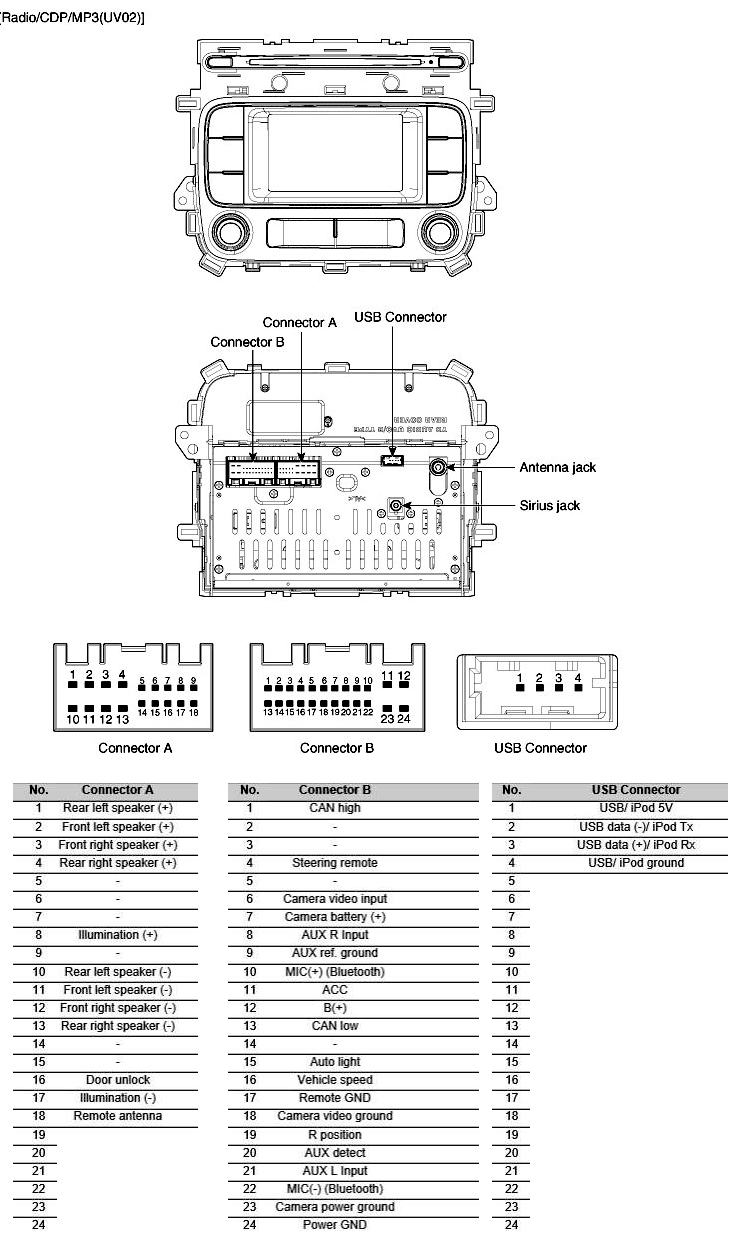 hight resolution of kia car radio stereo audio wiring diagram autoradio connector wire installation schematic schema esquema de conexiones stecker konektor connecteur cable