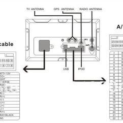 2007 Kia Sedona Wiring Diagram Heat Pump Control Car Radio Stereo Audio Autoradio Connector Wire Installation Schematic Schema ...