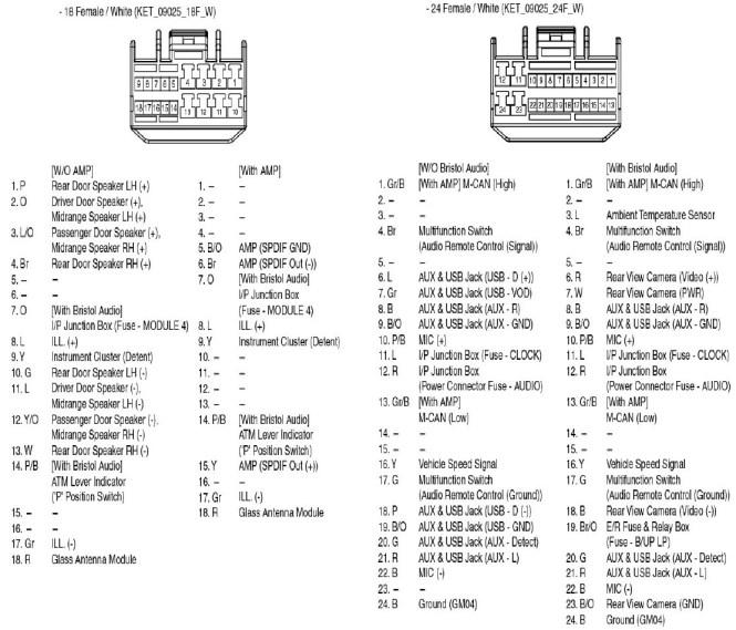 Kia Rio Wiring Diagram Stereo Wiring Diagram – Kia Optima Wiring Harness