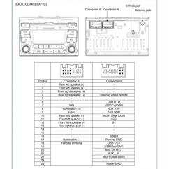 2004 Hyundai Santa Fe Car Stereo Radio Wiring Diagram Alarm Kia Audio Autoradio Connector Wire Installation Schematic Schema ...