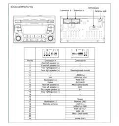 kia car radio stereo audio wiring diagram autoradio connector wire 2005 kia sorento radio wiring diagram [ 915 x 1200 Pixel ]