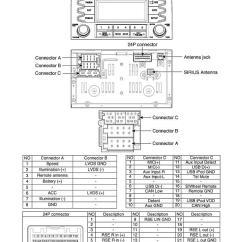 2007 Kia Rio Radio Wiring Diagram Moen Shower Valve Repair Toyskids Co Car Stereo Audio Autoradio Dodge Pickup Wire