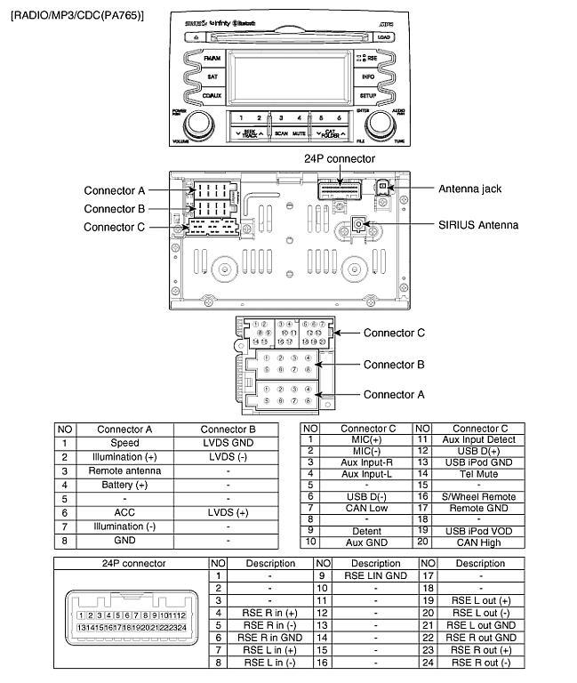 2006 kia rio radio wiring diagram jayco trailer plug car stereo audio autoradio connector wire installation schematic schema esquema de conexiones stecker konektor connecteur cable