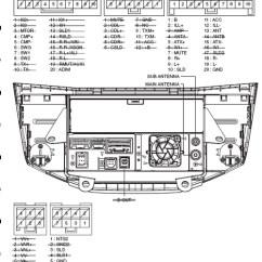 Pioneer Deh P3500 Wiring Diagram Franklin Well Pump Control Box Car Radio Stereo Audio Autoradio Connector Wire Installation Schematic ...