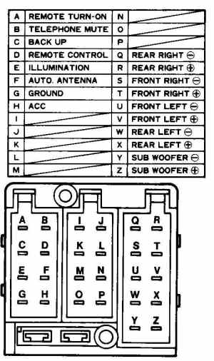 LAND ROVER Car Radio Stereo Audio Wiring Diagram Autoradio connector wire installation schematic