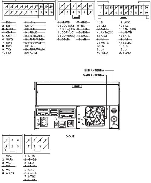 pioneer car wiring diagram radio