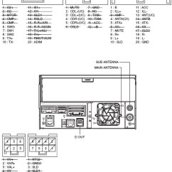 Wiring Diagram For Pioneer Car Stereo Deh P3500 Meyers Plow Light Radio Audio Autoradio Connector Wire Installation Schematic ...
