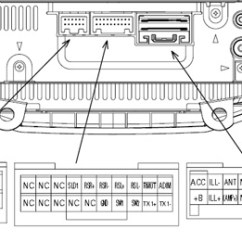 Gm Radio Wiring Harness Diagram 1995 Gmc Jimmy Toyota Car Stereo Audio Autoradio Connector Wire Installation Schematic ...