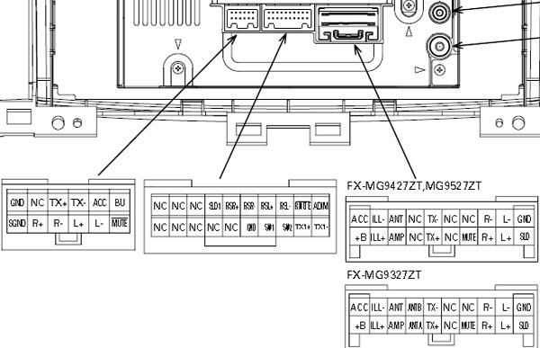 panasonic car dvd wire diagram