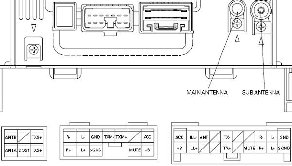 Toyota innova car stereo wiring diagram somurich toyota innova car stereo wiring diagram famous 2006 sequoia stereo wiring diagram contemporary design swarovskicordoba Choice Image