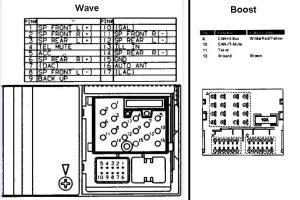 MINI Car Radio Stereo Audio Wiring Diagram Autoradio connector wire installation schematic