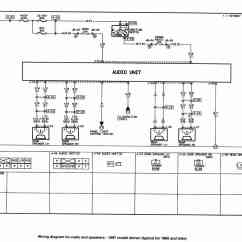 2006 Mazda 6 Radio Wiring Diagram Simple Water Cycle To Label Car Stereo Audio Autoradio