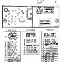 Mazda Wiring Diagram Color Codes Bosch 24v Alternator Car Radio Stereo Audio Autoradio