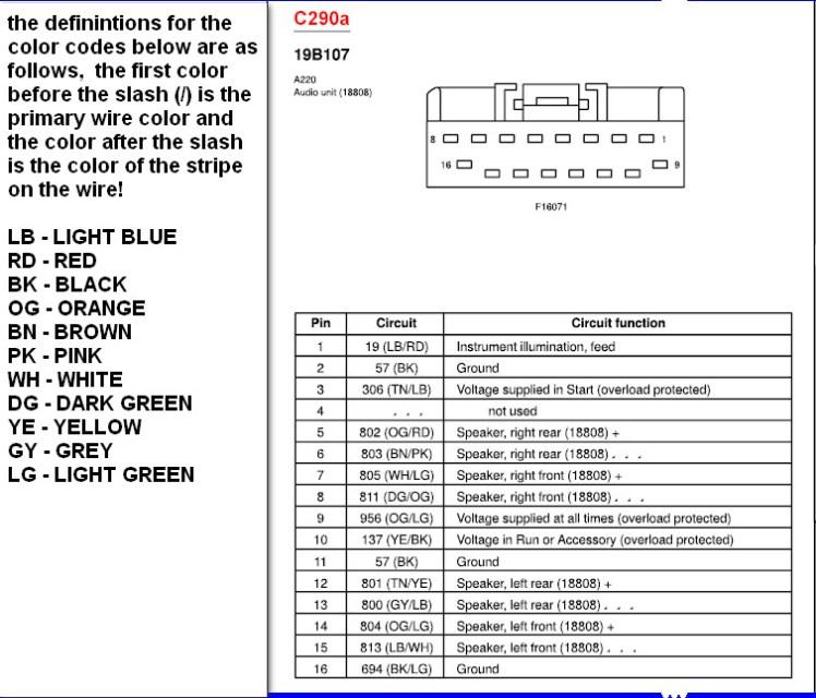 mazda wiring diagram wiring diagrams headlight wiring 2004 mazda 6 diagram printable