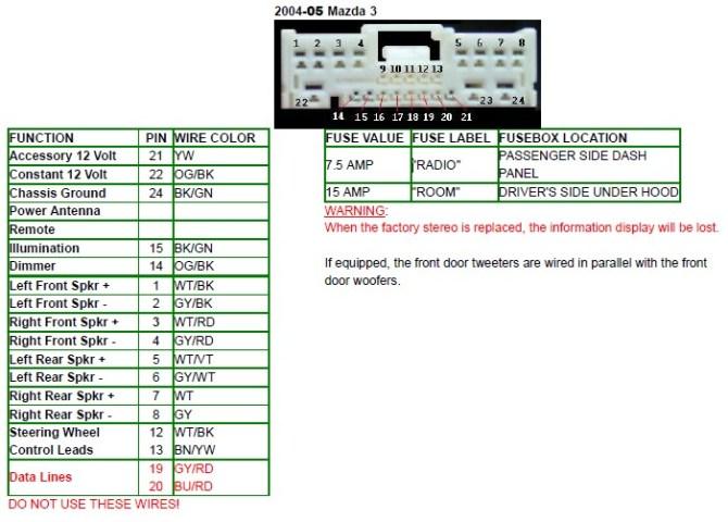 mazda 6 radio wiring diagram  center wiring diagram hill