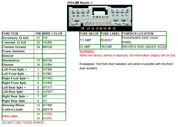 2003 nissan frontier audio wiring diagram bosch 4 pin relay mazda car radio stereo autoradio connector wire installation schematic ...