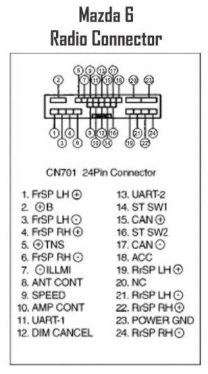 MAZDA Car Radio Stereo Audio Wiring Diagram Autoradio connector wire installation schematic
