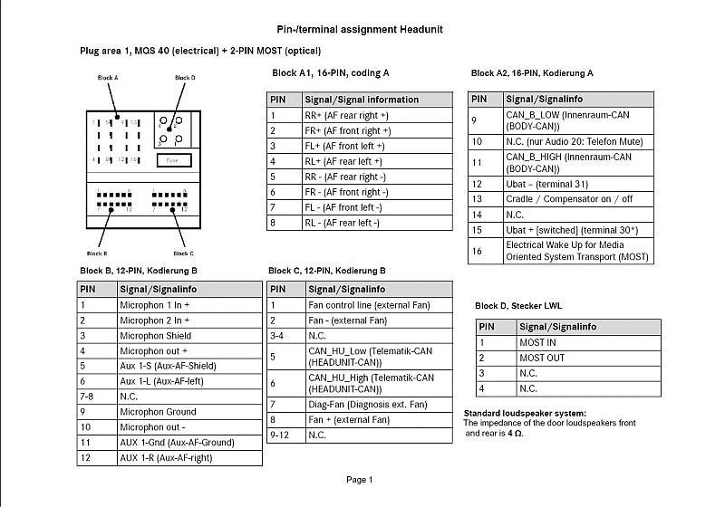 Corvette Bose Amplifier Wiring Harness Mercedes Car Radio Stereo Audio Wiring Diagram Autoradio