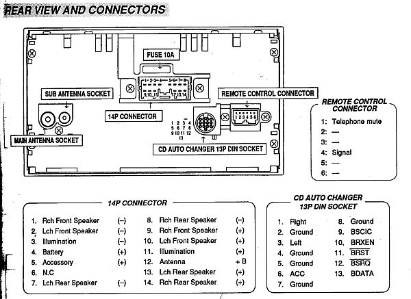 mitsubishi eclipse stereo wiring diagram nissan patrol 2003 car radio audio autoradio connector wire installation schematic ...