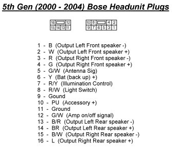 2003 Nissan Sentra Car Stereo Radio Wiring Diagram - WIRING CENTER on 99 ford f-250 wiring diagrams, 99 toyota 4runner wiring diagrams, 99 chevy suburban wiring diagrams, 99 olds bravada wiring diagrams,