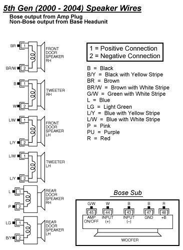 96 Bose Wiring Diagram Maxima Nissan Car Radio Stereo Audio Wiring Diagram Autoradio