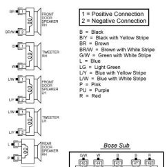 2001 Nissan Sentra Wiring Diagram 2008 F350 Trailer Car Radio Stereo Audio Autoradio Connector Wire Installation Schematic Schema Esquema De Conexiones Stecker Konektor Connecteur Cable