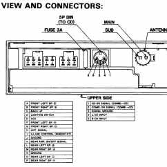 Nissan Wiring Diagram Stereo For Rv Ac Unit Car Radio Audio Autoradio
