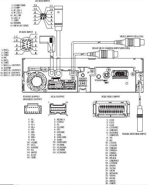 pioneer cd changer wiring diagram les paul diagrams car radio stereo audio autoradio connector wire installation schematic ...