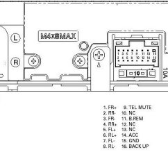 Pioneer Avh P3100dvd Harbor Breeze Fan Parts Diagram Car Radio Stereo Audio Wiring Autoradio Connector Wire Installation Schematic ...