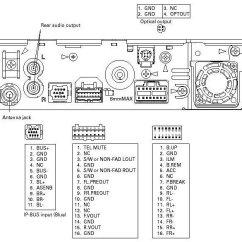 Wiring Diagram For Pioneer Car Stereo Deh P3500 Light Switch Uk Radio Audio Autoradio Connector Wire Installation Schematic ...