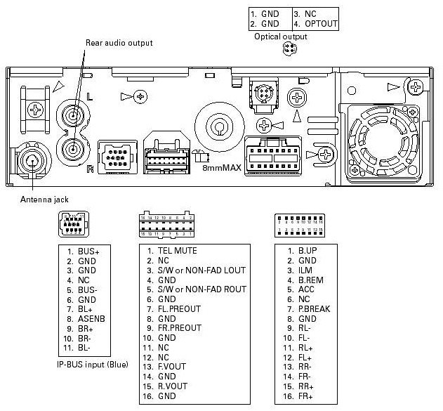 pioneer 16 pin wiring harness diagram wiring diagram pioneer deh 16 wiring harness diagram get image