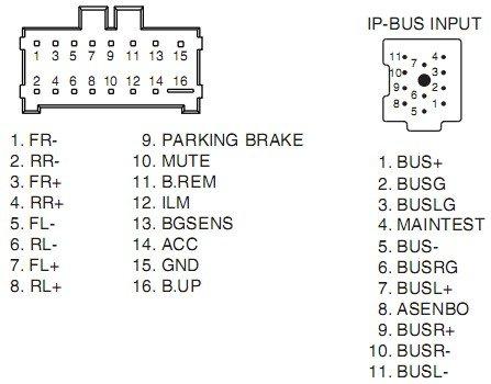 pioneer cd changer wiring diagram chevy cobalt starter car radio stereo audio autoradio connector wire installation schematic ...
