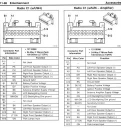 corvette bose amplifier wiring harness wiring library wiring diagram for 2003 gmc sierra 4wd system gmc stereo wiring harness [ 1114 x 1140 Pixel ]