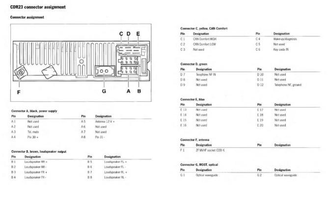 porshe car radio stereo audio wiring diagram autoradio