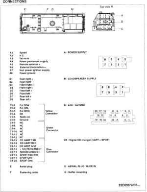 RENAULT Car Radio Stereo Audio Wiring Diagram Autoradio