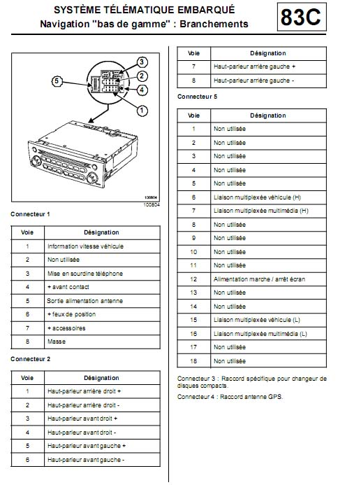 renault trafic wiring diagram trane xe 1200 heat pump car radio stereo audio autoradio connector wire installation schematic ...