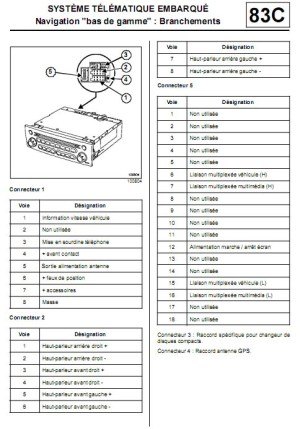 RENAULT Car Radio Stereo Audio Wiring Diagram Autoradio connector wire installation schematic