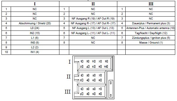 Renault Megane Wiring Diagram Pdf: car audio wiring diagrams pdf at negarled.com