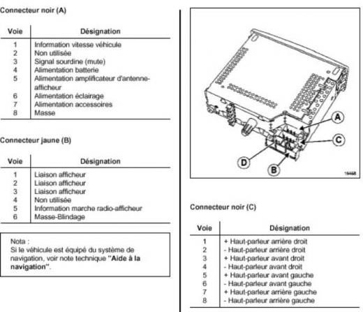 Renault cabasse wiring connector renault trafic radio wiring diagram renault trafic stereo wiring diagram at readyjetset.co
