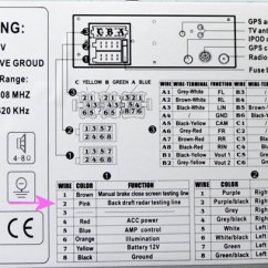 Rover 75 Wiring Diagram Mitsubishi Canter Alternator Car Radio Stereo Audio Autoradio Connector Wire Installation Schematic ...