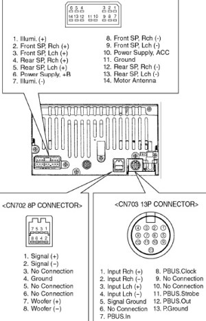 SUBARU Car Radio Stereo Audio Wiring Diagram Autoradio