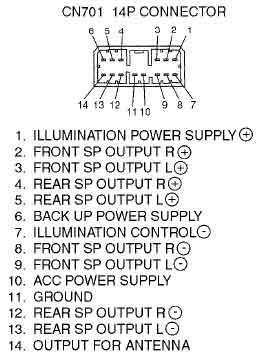 2009 subaru forester radio wiring diagram simple ups circuit car stereo audio autoradio connector p121 cq jf1910