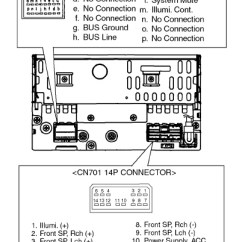 Model A 12 Volt Wiring Diagram Network Template Word Subaru Car Radio Stereo Audio Autoradio Connector Wire Installation Schematic ...