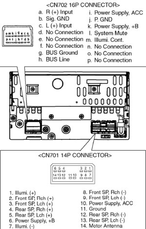 SUBARU Car Radio Stereo Audio Wiring Diagram Autoradio connector wire installation schematic