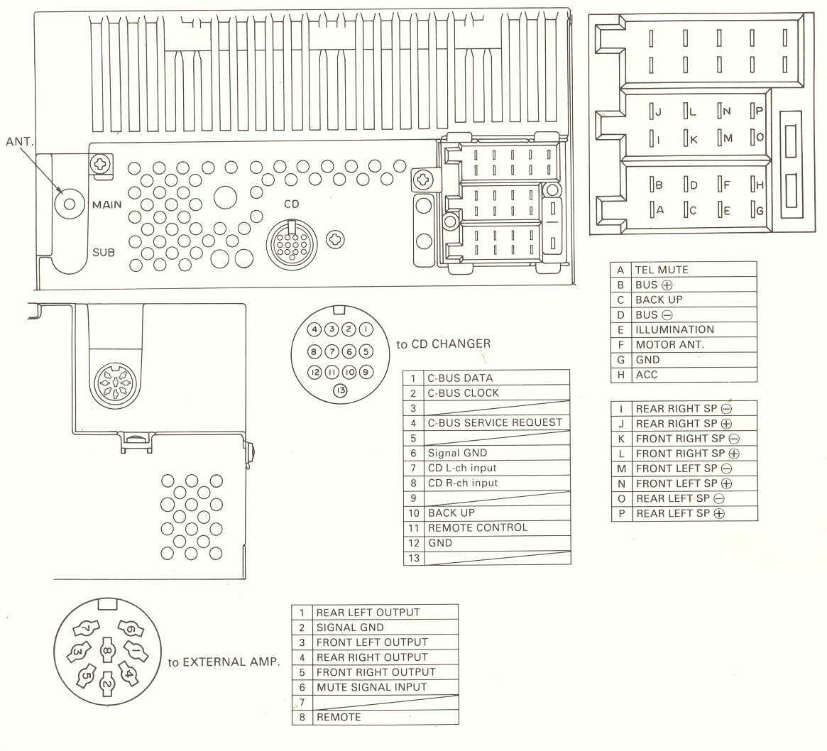 hight resolution of saab 9 3 radio wiring diagram another blog about wiring diagram u2022 2005 saab 9