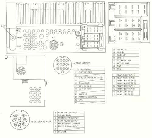 small resolution of saab 9 3 radio wiring diagram another blog about wiring diagram u2022 2005 saab 9