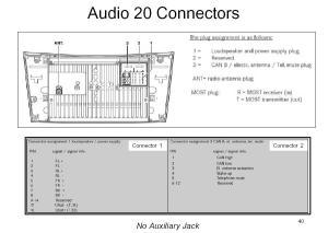 SMART Car Radio Stereo Audio Wiring Diagram Autoradio connector wire installation schematic