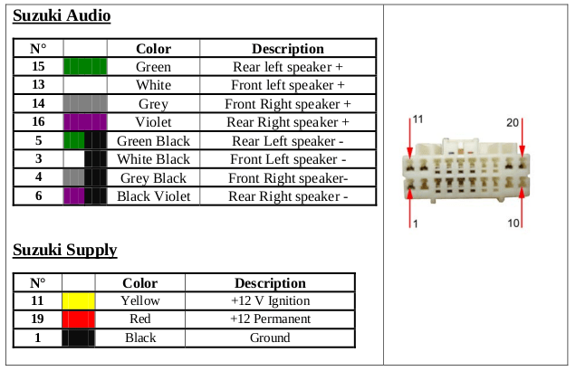 headlight dimmer switch wiring diagram digital temperature controller circuit suzuki car radio stereo audio autoradio connector wire installation schematic ...