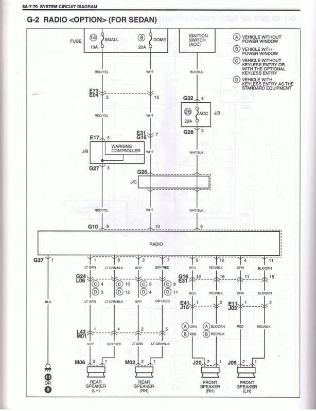 B Cat 5 Cable Wiring Diagram Suzuki Car Radio Stereo Audio Wiring Diagram Autoradio